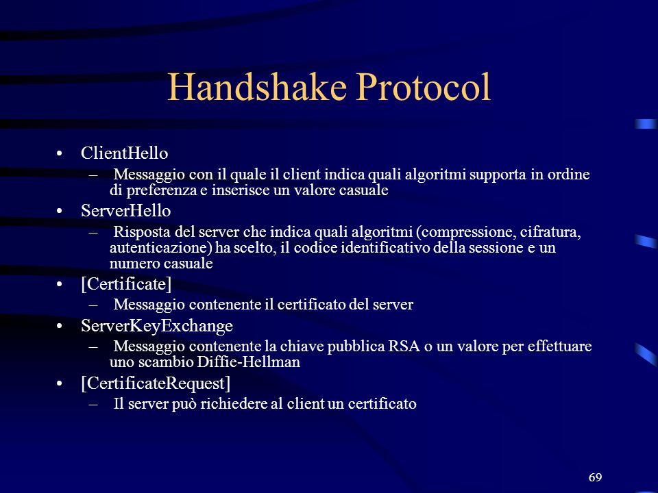 Handshake Protocol ClientHello ServerHello [Certificate]